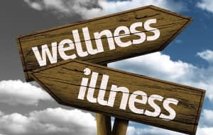 Wellness or Illness road sign